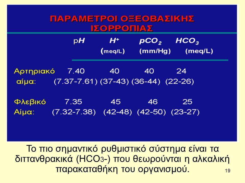 19 Το πιο σημαντικό ρυθμιστικό σύστημα είναι τα διττανθρακικά (HCO 3 -) που θεωρούνται η αλκαλική παρακαταθήκη του οργανισμού.