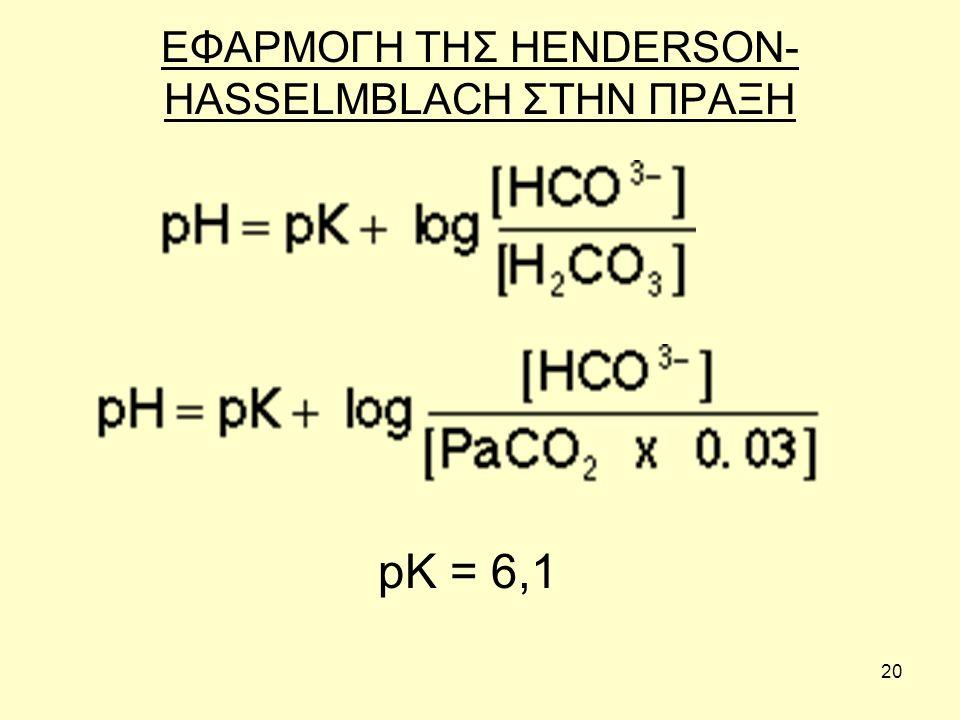 20 ΕΦΑΡΜΟΓΗ ΤΗΣ HENDERSON- HASSELMBLACH ΣΤΗΝ ΠΡΑΞΗ pK = 6,1