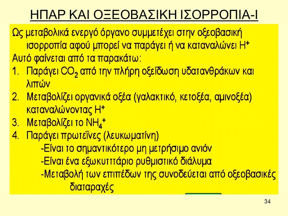 34 ΗΠΑΡ ΚΑΙ ΟΞΕΟΒΑΣΙΚΗ ΙΣΟΡΡΟΠΙΑ-Ι