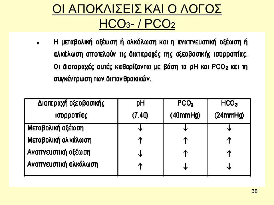 38 ΟΙ ΑΠΟΚΛΙΣΕΙΣ ΚΑΙ Ο ΛΟΓΟΣ HCO 3 - / PCO 2