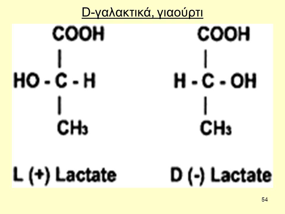 54 D-γαλακτικά, γιαούρτι