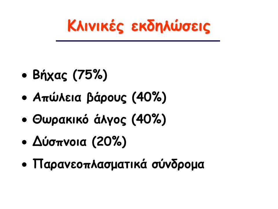 Κλινικές εκδηλώσεις  Βήχας (75%)  Απώλεια βάρους (40%)  Θωρακικό άλγος (40%)  Δύσπνοια (20%)  Παρανεοπλασματικά σύνδρομα