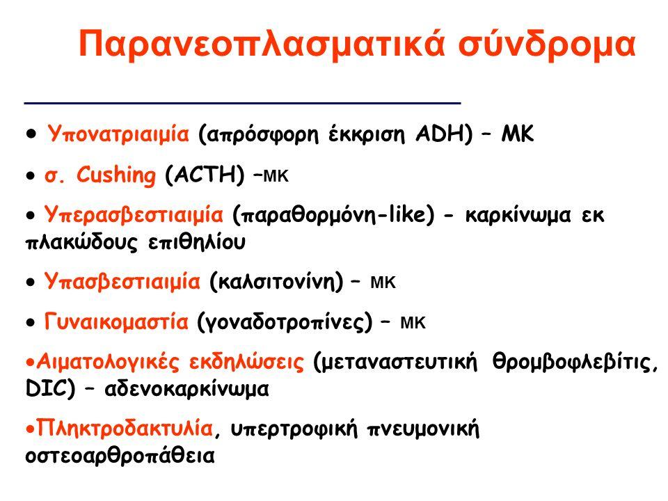  Υπονατριαιμία (απρόσφορη έκκριση ADH) – ΜΚ  σ.