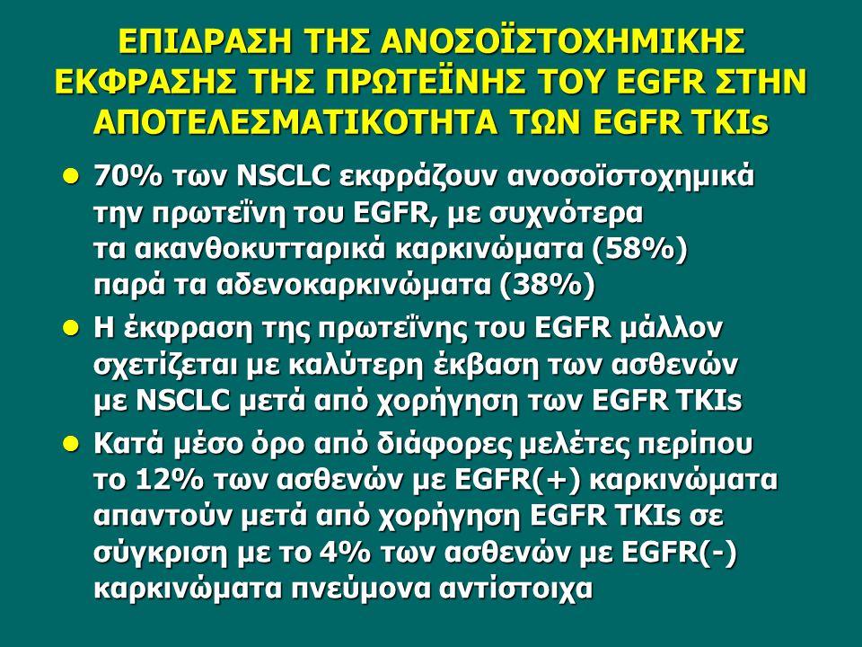 EΠΙΔΡΑΣΗ ΤΗΣ ΑΝΟΣΟΪΣΤΟΧΗΜΙΚΗΣ ΕΚΦΡΑΣΗΣ ΤΗΣ ΠΡΩΤΕΪΝΗΣ ΤΟΥ EGFR ΣΤΗΝ ΑΠΟΤΕΛΕΣΜΑΤΙΚΟΤΗΤΑ ΤΩΝ EGFR TKIs 70% των NSCLC εκφράζουν ανοσοϊστοχημικά την πρωτεΐνη του EGFR, με συχνότερα τα ακανθοκυτταρικά καρκινώματα (58%) παρά τα αδενοκαρκινώματα (38%) 70% των NSCLC εκφράζουν ανοσοϊστοχημικά την πρωτεΐνη του EGFR, με συχνότερα τα ακανθοκυτταρικά καρκινώματα (58%) παρά τα αδενοκαρκινώματα (38%) Η έκφραση της πρωτεΐνης του EGFR μάλλον σχετίζεται με καλύτερη έκβαση των ασθενών με NSCLC μετά από χορήγηση των EGFR TKIs Η έκφραση της πρωτεΐνης του EGFR μάλλον σχετίζεται με καλύτερη έκβαση των ασθενών με NSCLC μετά από χορήγηση των EGFR TKIs Κατά μέσο όρο από διάφορες μελέτες περίπου το 12% των ασθενών με EGFR(+) καρκινώματα απαντούν μετά από χορήγηση EGFR TKIs σε σύγκριση με το 4% των ασθενών με EGFR(-) καρκινώματα πνεύμονα αντίστοιχα Κατά μέσο όρο από διάφορες μελέτες περίπου το 12% των ασθενών με EGFR(+) καρκινώματα απαντούν μετά από χορήγηση EGFR TKIs σε σύγκριση με το 4% των ασθενών με EGFR(-) καρκινώματα πνεύμονα αντίστοιχα