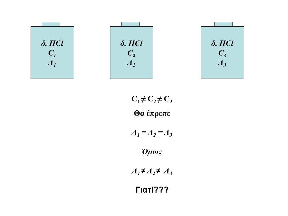δ. HCl C 1 Λ 1 δ. HCl C 3 Λ 3 δ.