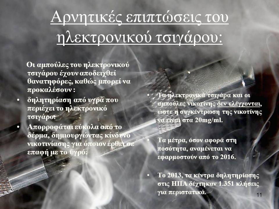 11 Αρνητικές επιπτώσεις του ηλεκτρονικού τσιγάρου: Οι αμπούλες του ηλεκτρονικού τσιγάρου έχουν αποδειχθεί θανατηφόρες, καθώς μπορεί να προκαλέσουν : δηλητηρίαση από υγρά που περιέχει το ηλεκτρονικό τσιγάρο.