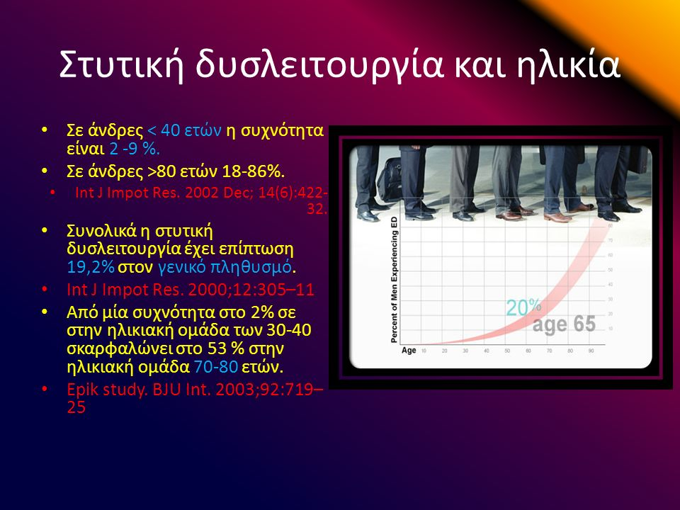 Στυτική δυσλειτουργία και ηλικία Σε άνδρες < 40 ετών η συχνότητα είναι 2 -9 %.