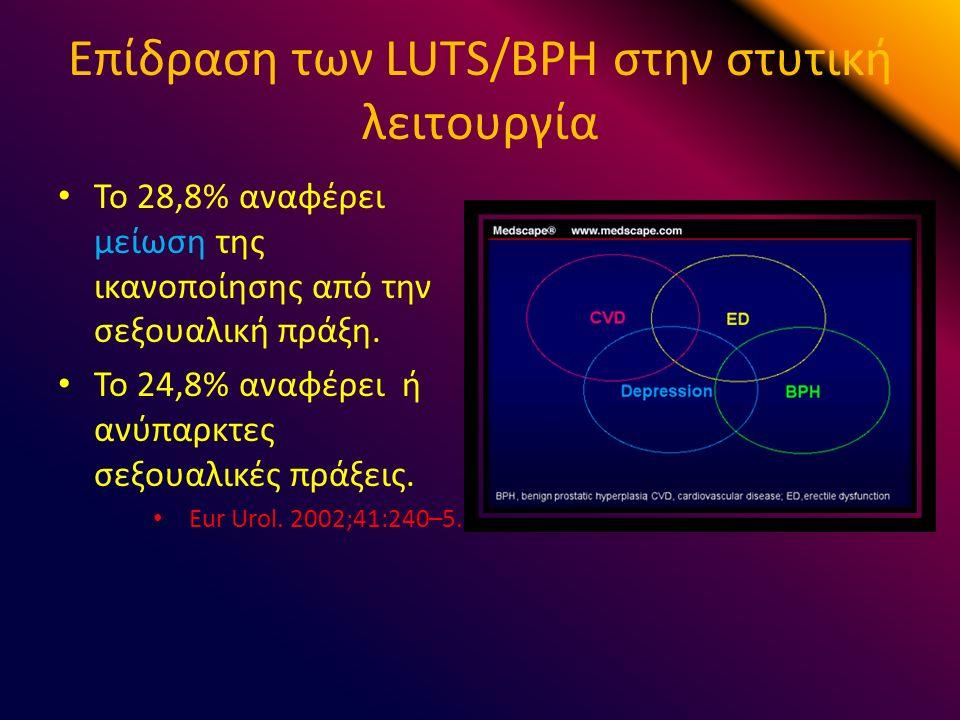 Επίδραση των LUTS/BPH στην στυτική λειτουργία Το 28,8% αναφέρει μείωση της ικανοποίησης από την σεξουαλική πράξη.