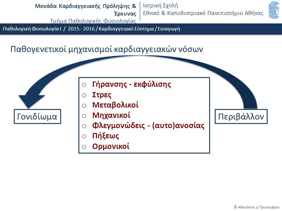 Μονάδα Καρδιαγγειακής Πρόληψης & Έρευνας Τμήμα Παθολογικής Φυσιολογίας Ιατρική Σχολή Εθνικό & Καποδιστριακό Πανεπιστήμιο Αθήνας Παθογενετικοί μηχανισμοί καρδιαγγειακών νόσων o Γήρανσης - εκφύλισης o Στρες o Μεταβολικοί o Μηχανικοί o Φλεγμονώδεις - (αυτο)ανοσίας o Πήξεως o Ορμονικοί ΓονιδίωμαΠεριβάλλον © Αθανάσιος Δ Πρωτογέρου Παθολογική Φυσιολογία Ι / 2015 - 2016 / Καρδιαγγειακό Σύστημα / Εισαγωγή