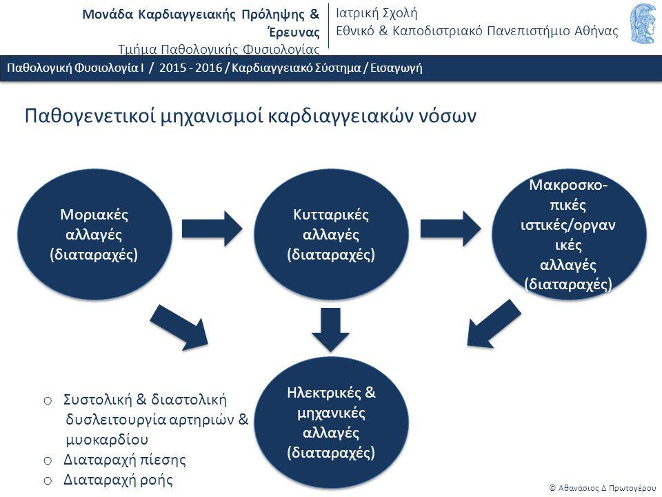 Μονάδα Καρδιαγγειακής Πρόληψης & Έρευνας Τμήμα Παθολογικής Φυσιολογίας Ιατρική Σχολή Εθνικό & Καποδιστριακό Πανεπιστήμιο Αθήνας Παθογενετικοί μηχανισμοί καρδιαγγειακών νόσων Μοριακές αλλαγές (διαταραχές) Μοριακές αλλαγές (διαταραχές) Κυτταρικές αλλαγές (διαταραχές) Κυτταρικές αλλαγές (διαταραχές) Ηλεκτρικές & μηχανικές αλλαγές (διαταραχές) Ηλεκτρικές & μηχανικές αλλαγές (διαταραχές) Μακροσκο- πικές ιστικές/οργαν ικές αλλαγές (διαταραχές) Μακροσκο- πικές ιστικές/οργαν ικές αλλαγές (διαταραχές) o Συστολική & διαστολική δυσλειτουργία αρτηριών & μυοκαρδίου o Διαταραχή πίεσης o Διαταραχή ροής © Αθανάσιος Δ Πρωτογέρου Παθολογική Φυσιολογία Ι / 2015 - 2016 / Καρδιαγγειακό Σύστημα / Εισαγωγή