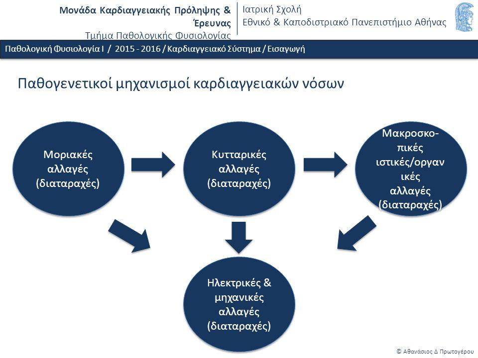 Μονάδα Καρδιαγγειακής Πρόληψης & Έρευνας Τμήμα Παθολογικής Φυσιολογίας Ιατρική Σχολή Εθνικό & Καποδιστριακό Πανεπιστήμιο Αθήνας Παθογενετικοί μηχανισμοί καρδιαγγειακών νόσων Μοριακές αλλαγές (διαταραχές) Μοριακές αλλαγές (διαταραχές) Κυτταρικές αλλαγές (διαταραχές) Κυτταρικές αλλαγές (διαταραχές) Ηλεκτρικές & μηχανικές αλλαγές (διαταραχές) Ηλεκτρικές & μηχανικές αλλαγές (διαταραχές) Μακροσκο- πικές ιστικές/οργαν ικές αλλαγές (διαταραχές) Μακροσκο- πικές ιστικές/οργαν ικές αλλαγές (διαταραχές) © Αθανάσιος Δ Πρωτογέρου Παθολογική Φυσιολογία Ι / 2015 - 2016 / Καρδιαγγειακό Σύστημα / Εισαγωγή