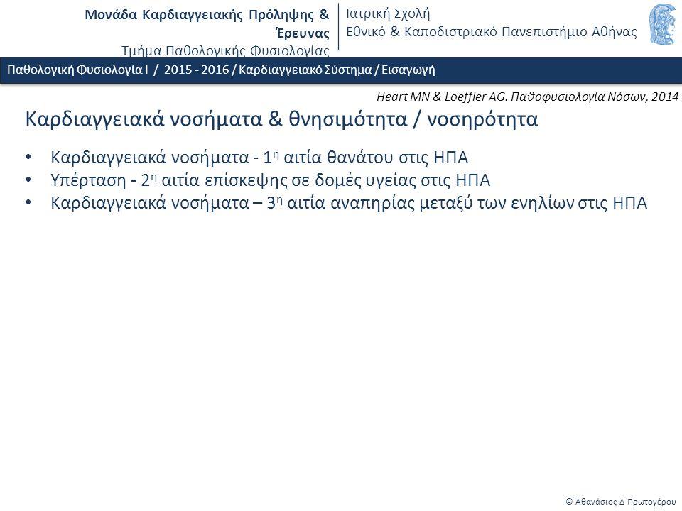 Μονάδα Καρδιαγγειακής Πρόληψης & Έρευνας Τμήμα Παθολογικής Φυσιολογίας Ιατρική Σχολή Εθνικό & Καποδιστριακό Πανεπιστήμιο Αθήνας Kαρδιαγγειακά νοσήματα & θνησιμότητα / νοσηρότητα Καρδιαγγειακά νοσήματα - 1 η αιτία θανάτου στις ΗΠΑ Υπέρταση - 2 η αιτία επίσκεψης σε δομές υγείας στις ΗΠΑ Καρδιαγγειακά νοσήματα – 3 η αιτία αναπηρίας μεταξύ των ενηλίων στις ΗΠΑ Heart MN & Loeffler AG.
