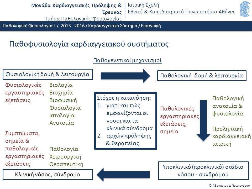 Μονάδα Καρδιαγγειακής Πρόληψης & Έρευνας Τμήμα Παθολογικής Φυσιολογίας Ιατρική Σχολή Εθνικό & Καποδιστριακό Πανεπιστήμιο Αθήνας Παθοφυσιολογία καρδιαγγειακού συστήματος Φυσιολογική δομή & λειτουργία Παθολογική δομή & λειτουργία Παθογενετικοί μηχανισμοί Κλινική νόσος, σύνδρομο Συμπτώματα, σημεία & παθολογικές εργαστηριακές εξετάσεις Βιολογία Βιοχημία Βιοφυσική Φυσιολογία Ιστολογία Ανατομία Παθολογική ανατομία & φυσιολογία Προληπτική καρδιαγγειακή ιατρική Παθολογία Χειρουργική Θεραπευτική Στόχος η κατανόηση: 1.γιατί και πώς εμφανίζονται οι νοσοι και τα κλινικά σύνδρομα 2.αρχών πρόληψης & θεραπείας Υποκλινικό (προκλινικό) στάδιο νόσου - συνδρόμου Φυσιολογικές εργαστηριακές εξετάσεις Παθολογικές εργαστηριακές εξετάσεις, σημεία © Αθανάσιος Δ Πρωτογέρου Παθολογική Φυσιολογία Ι / 2015 - 2016 / Καρδιαγγειακό Σύστημα / Εισαγωγή