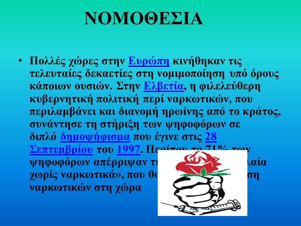 ΠΗΓΕΣ https://medlook.net http://www.iatropedia.gr http://i-m-patron.gr http://www.helmedica.gr http://www.boro.gr/