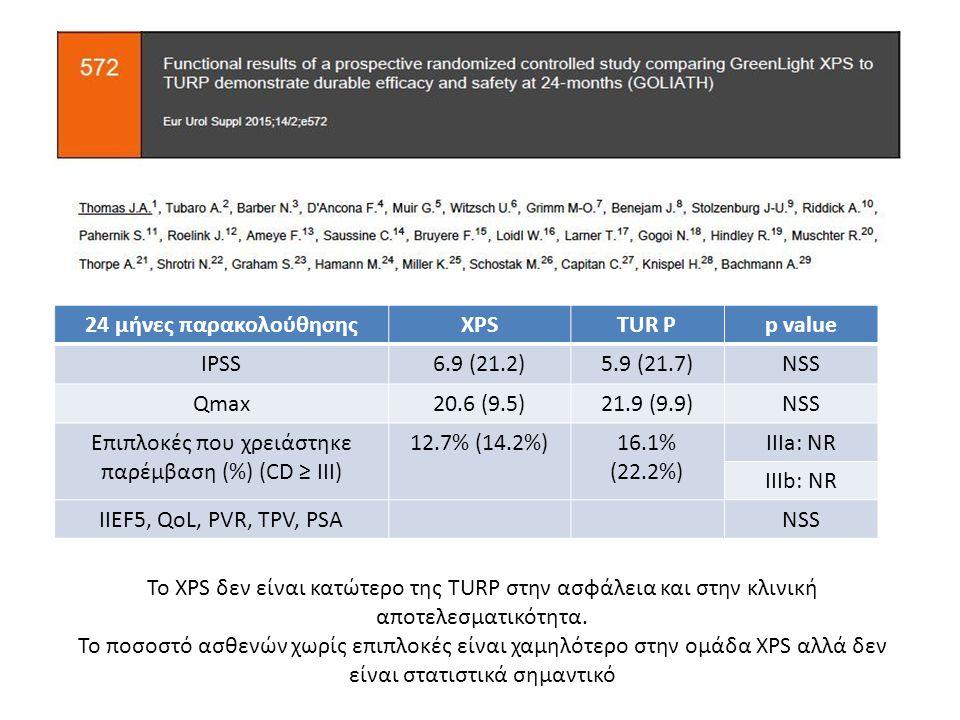24 μήνες παρακολούθησηςXPSTUR Pp value IPSS6.9 (21.2)5.9 (21.7)NSS Qmax20.6 (9.5)21.9 (9.9)NSS Επιπλοκές που χρειάστηκε παρέμβαση (%) (CD ≥ III) 12.7%