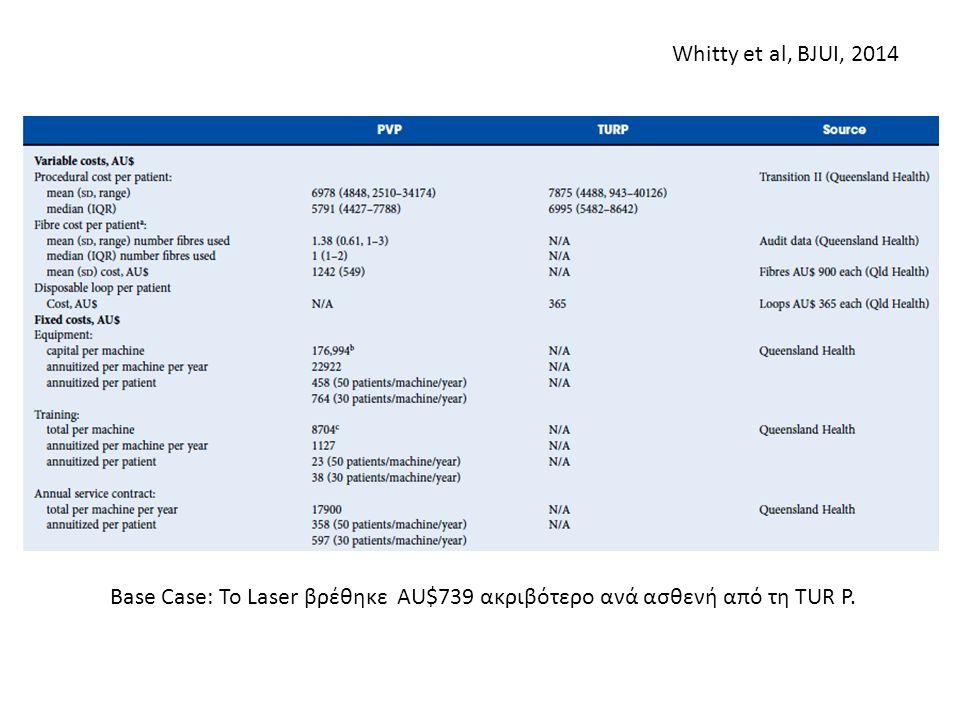 Base Case: To Laser βρέθηκε AU$739 ακριβότερο ανά ασθενή από τη TUR P. Whitty et al, BJUI, 2014