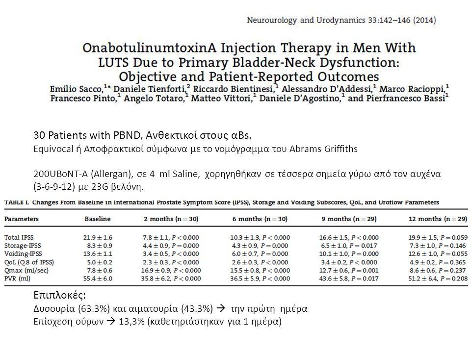 30 Patients with PBND, Ανθεκτικοί στους αBs. Equivocal ή Αποφρακτικοί σύμφωνα με το νομόγραμμα του Abrams Griffiths 200UΒοΝΤ-Α (Allergan), σε 4 ml Sal