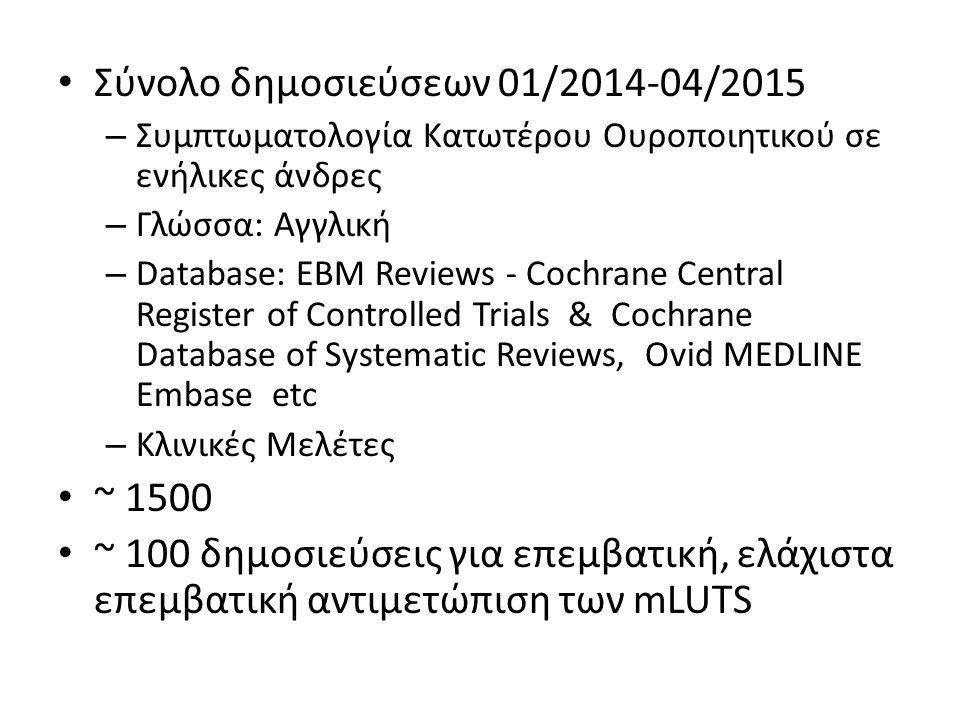 Σύνολο δημοσιεύσεων 01/2014-04/2015 – Συμπτωματολογία Κατωτέρου Ουροποιητικού σε ενήλικες άνδρες – Γλώσσα: Αγγλική – Database: EBM Reviews - Cochrane