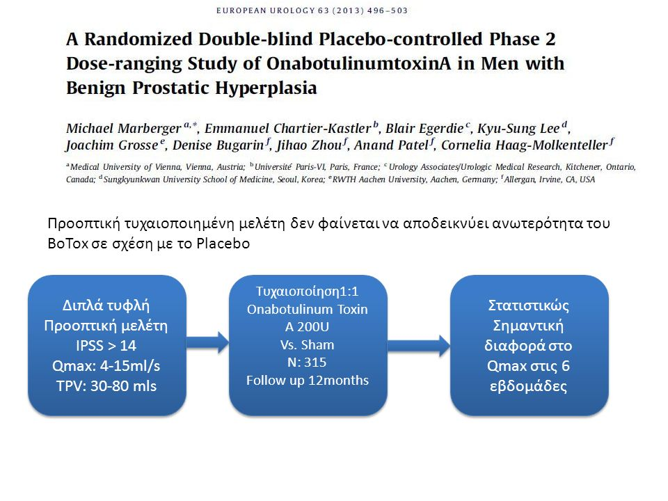 Προοπτική τυχαιοποιημένη μελέτη δεν φαίνεται να αποδεικνύει ανωτερότητα του BoTox σε σχέση με το Placebo Διπλά τυφλή Προοπτική μελέτη IPSS > 14 Qmax: