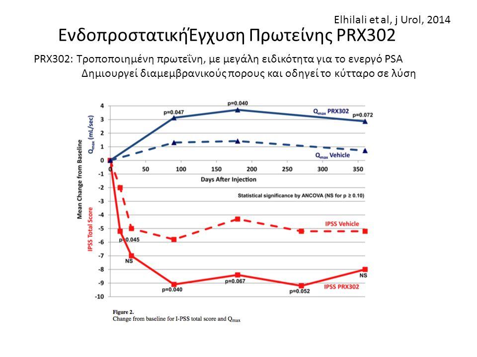 ΕνδοπροστατικήΈγχυση Πρωτείνης PRX302 PRX302: Τροποποιημένη πρωτεΐνη, με μεγάλη ειδικότητα για το ενεργό PSA Δημιουργεί διαμεμβρανικούς πορους και οδη
