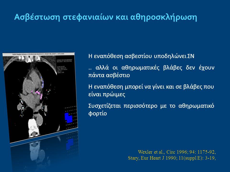 Ασβέστωση στεφανιαίων και αθηροσκλήρωση Η εναπόθεση ασβεστίου υποδηλώνει ΣΝ.. αλλά οι αθηρωματικές βλάβες δεν έχουν πάντα ασβέστιο Η εναπόθεση μπορεί