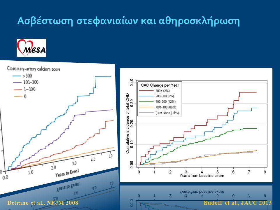 Ασβέστωση στεφανιαίων και αθηροσκλήρωση Detrano et al., NEJM 2008Budoff et al., JACC 2013