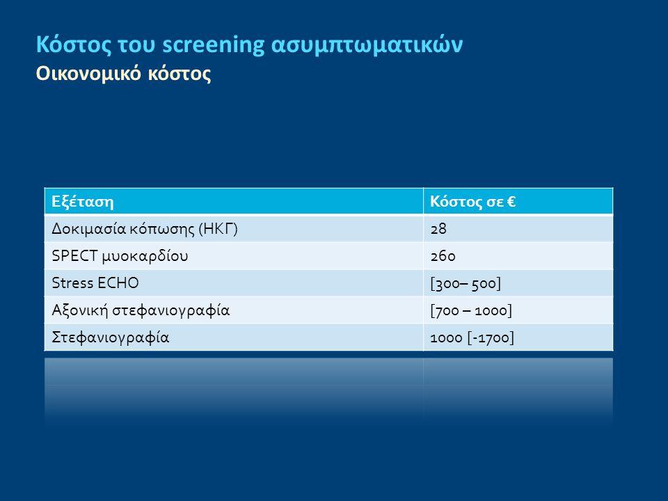 Κόστος του screening ασυμπτωματικών Οικονομικό κόστος
