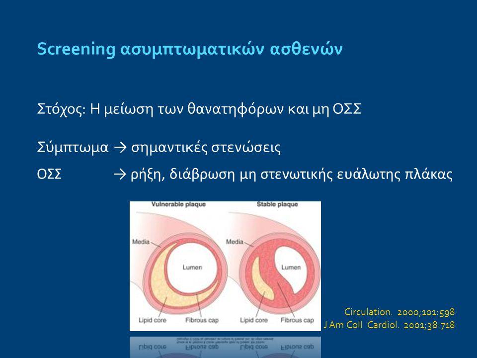 Screening ασυμπτωματικών ασθενών Στόχος: Η μείωση των θανατηφόρων και μη ΟΣΣ Σύμπτωμα → σημαντικές στενώσεις ΟΣΣ → ρήξη, διάβρωση μη στενωτικής ευάλωτ