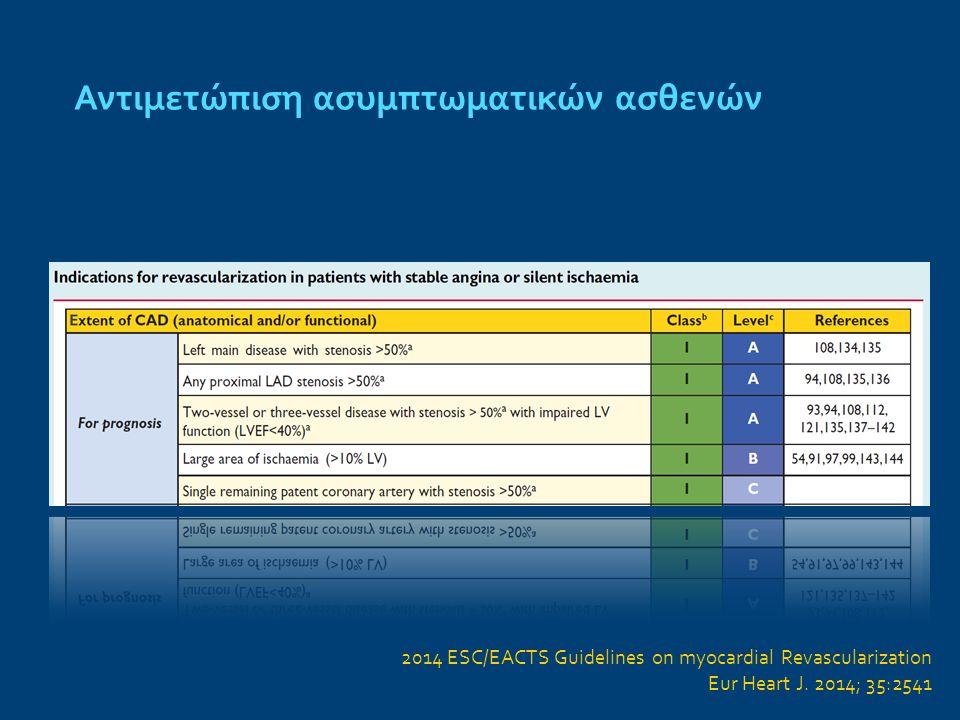 Αντιμετώπιση ασυμπτωματικών ασθενών 2014 ESC/EACTS Guidelines on myocardial Revascularization Eur Heart J. 2014; 35:2541