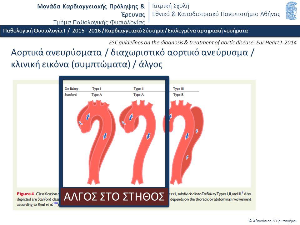 Μονάδα Καρδιαγγειακής Πρόληψης & Έρευνας Τμήμα Παθολογικής Φυσιολογίας Ιατρική Σχολή Εθνικό & Καποδιστριακό Πανεπιστήμιο Αθήνας © Αθανάσιος Δ Πρωτογέρου Παθολογική Φυσιολογία Ι / 2015 - 2016 / Καρδιαγγειακό Σύστημα / Επιλεγμένα αρτηριακή νοσήματα ESC guidelines on the diagnosis & treatment of aortic disease.