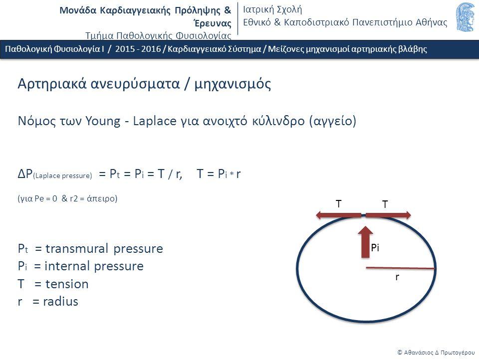 Μονάδα Καρδιαγγειακής Πρόληψης & Έρευνας Τμήμα Παθολογικής Φυσιολογίας Ιατρική Σχολή Εθνικό & Καποδιστριακό Πανεπιστήμιο Αθήνας © Αθανάσιος Δ Πρωτογέρου Παθολογική Φυσιολογία Ι / 2015 - 2016 / Καρδιαγγειακό Σύστημα / Μείζονες μηχανισμοί αρτηριακής βλάβης Αρτηριακά ανευρύσματα / μηχανισμός Νόμος των Young - Laplace για ανοιχτό κύλινδρο (αγγείο) ΔP (Laplace pressure) = P t = P i = T / r, T = P i * r (για Pe = 0 & r2 = άπειρο) P t = transmural pressure P i = internal pressure T = tension r = radius Pi T T r