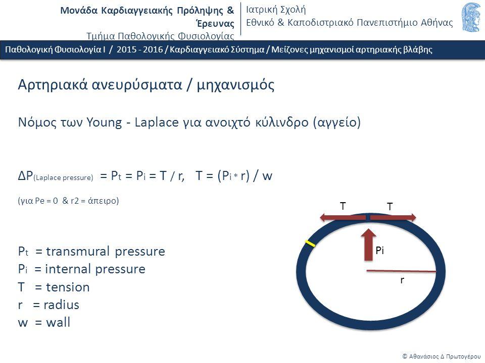 Μονάδα Καρδιαγγειακής Πρόληψης & Έρευνας Τμήμα Παθολογικής Φυσιολογίας Ιατρική Σχολή Εθνικό & Καποδιστριακό Πανεπιστήμιο Αθήνας © Αθανάσιος Δ Πρωτογέρου Παθολογική Φυσιολογία Ι / 2015 - 2016 / Καρδιαγγειακό Σύστημα / Μείζονες μηχανισμοί αρτηριακής βλάβης Αρτηριακά ανευρύσματα / μηχανισμός Νόμος των Young - Laplace για ανοιχτό κύλινδρο (αγγείο) ΔP (Laplace pressure) = P t = P i = T / r, T = (P i * r) / w (για Pe = 0 & r2 = άπειρο) P t = transmural pressure P i = internal pressure T = tension r = radius w = wall Pi T T r