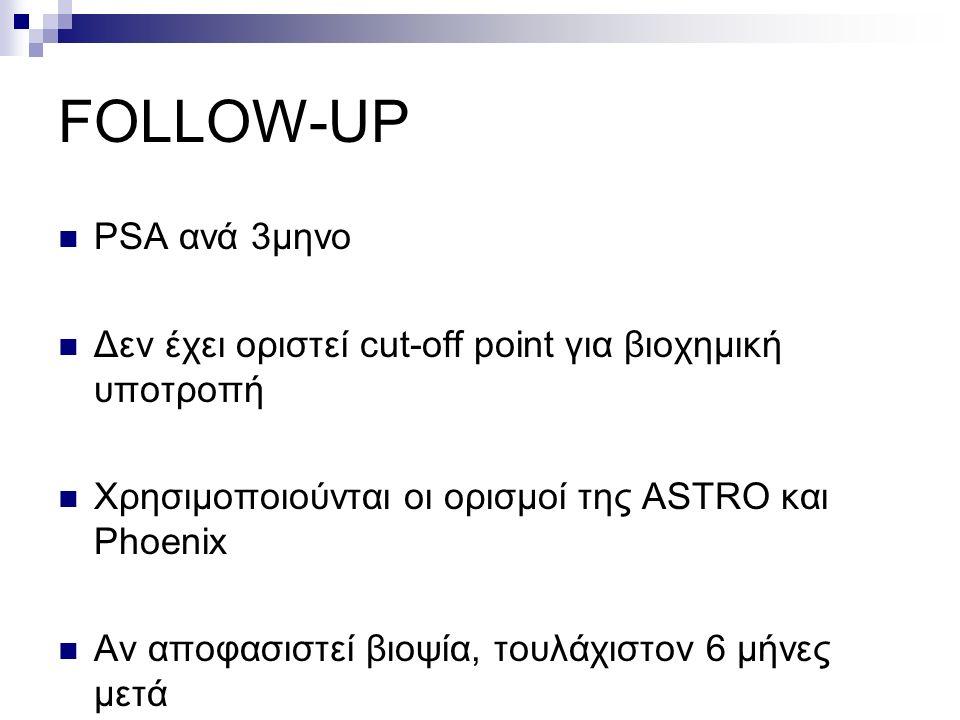 FOLLOW-UP PSA ανά 3μηνο Δεν έχει οριστεί cut-off point για βιοχημική υποτροπή Χρησιμοποιούνται οι ορισμοί της ASTRO και Phoenix Αν αποφασιστεί βιοψία, τουλάχιστον 6 μήνες μετά
