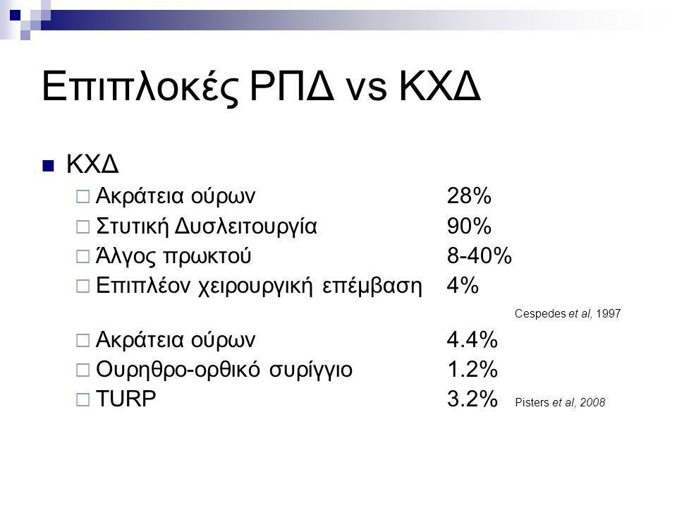 Επιπλοκές ΡΠΔ vs ΚΧΔ ΚΧΔ  Ακράτεια ούρων 28%  Στυτική Δυσλειτουργία 90%  Άλγος πρωκτού 8-40%  Επιπλέον χειρουργική επέμβαση 4% Cespedes et al, 1997  Ακράτεια ούρων 4.4%  Ουρηθρο-ορθικό συρίγγιο 1.2%  TURP 3.2% Pisters et al, 2008