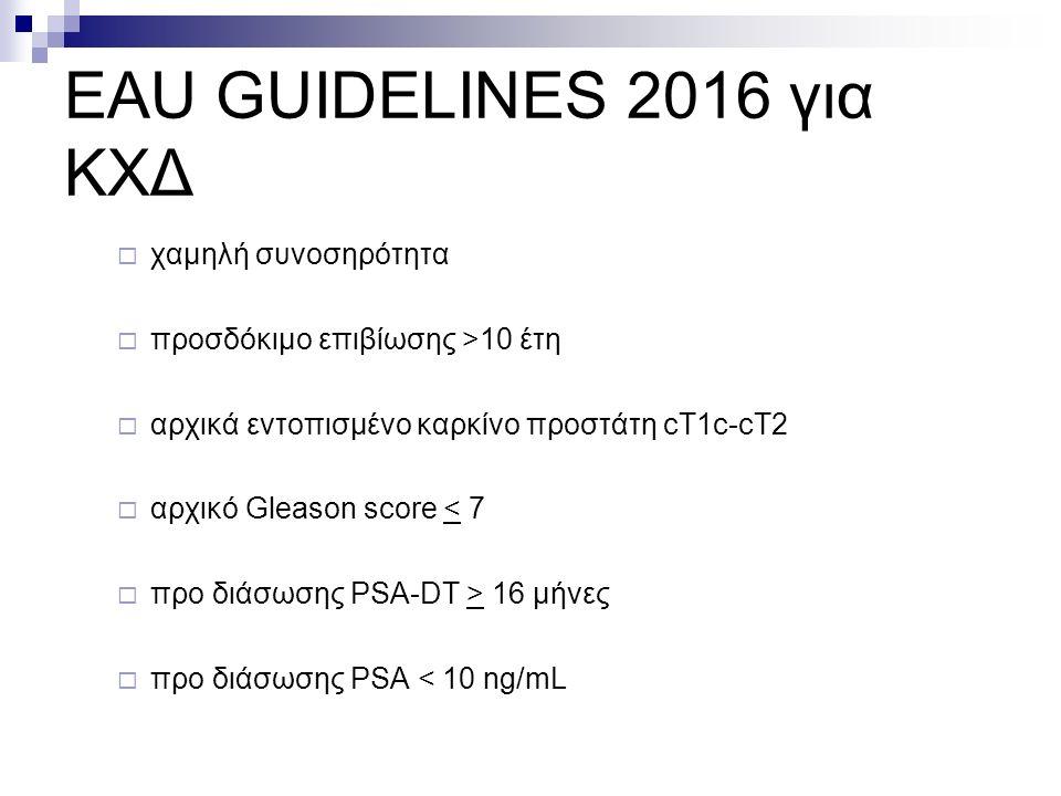 EAU GUIDELINES 2016 για ΚΧΔ  χαμηλή συνοσηρότητα  προσδόκιμο επιβίωσης >10 έτη  αρχικά εντοπισμένο καρκίνο προστάτη cT1c-cT2  αρχικό Gleason score < 7  προ διάσωσης PSA-DT > 16 μήνες  προ διάσωσης PSA < 10 ng/mL