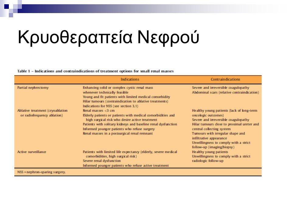 Κρυοθεραπεία Νεφρού