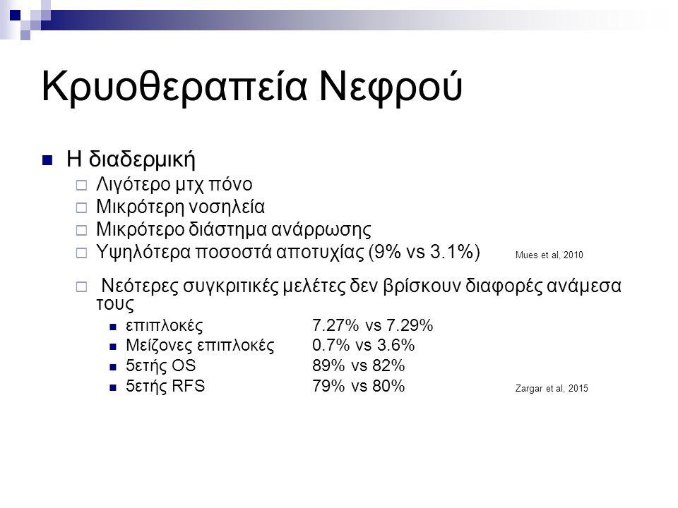 Κρυοθεραπεία Νεφρού Η διαδερμική  Λιγότερο μτχ πόνο  Μικρότερη νοσηλεία  Μικρότερο διάστημα ανάρρωσης  Υψηλότερα ποσοστά αποτυχίας (9% vs 3.1%) Mues et al, 2010  Νεότερες συγκριτικές μελέτες δεν βρίσκουν διαφορές ανάμεσα τους επιπλοκές 7.27% vs 7.29% Μείζονες επιπλοκές0.7% vs 3.6% 5ετής OS89% vs 82% 5ετής RFS 79% vs 80% Zargar et al, 2015