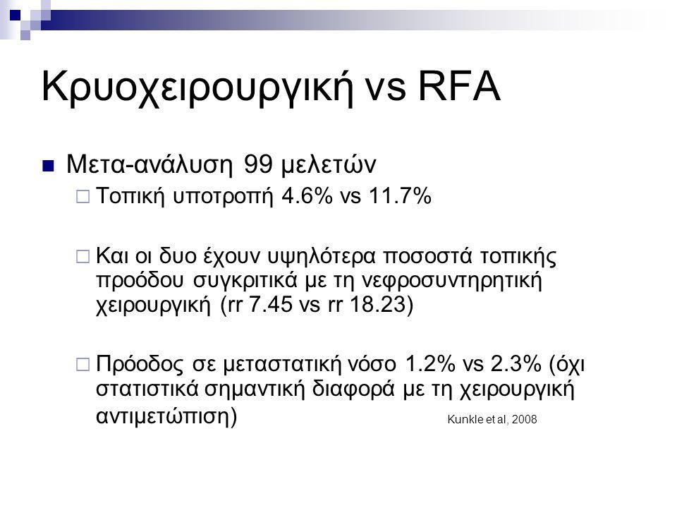 Κρυοχειρουργική vs RFA Μετα-ανάλυση 99 μελετών  Τοπική υποτροπή 4.6% vs 11.7%  Και οι δυο έχουν υψηλότερα ποσοστά τοπικής προόδου συγκριτικά με τη νεφροσυντηρητική χειρουργική (rr 7.45 vs rr 18.23)  Πρόοδος σε μεταστατική νόσο 1.2% vs 2.3% (όχι στατιστικά σημαντική διαφορά με τη χειρουργική αντιμετώπιση) Kunkle et al, 2008
