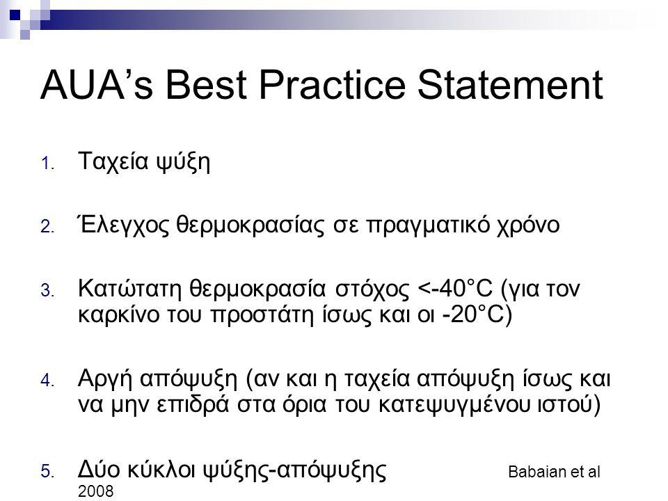 AUA's Best Practice Statement 1. Ταχεία ψύξη 2. Έλεγχος θερμοκρασίας σε πραγματικό χρόνο 3.