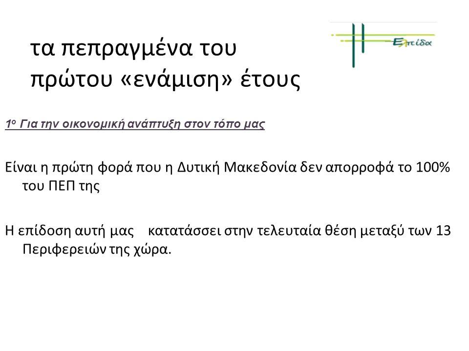 τα πεπραγμένα του πρώτου «ενάμιση» έτους 1 ο Για την οικονομική ανάπτυξη στον τόπο μας Είναι η πρώτη φορά που η Δυτική Μακεδονία δεν απορροφά το 100%