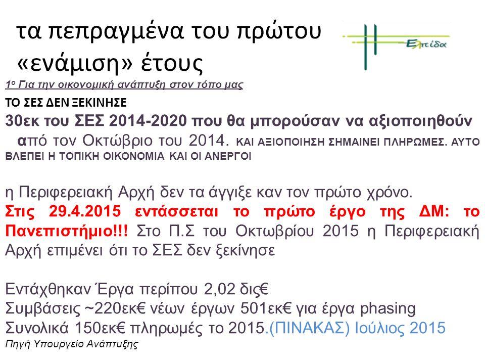 τα πεπραγμένα του πρώτου «ενάμιση» έτους 1 ο Για την οικονομική ανάπτυξη στον τόπο μας ΤΟ ΣΕΣ ΔΕΝ ΞΕΚΙΝΗΣΕ 30εκ του ΣΕΣ 2014-2020 που θα μπορούσαν να αξιοποιηθούν από τον Οκτώβριο του 2014.