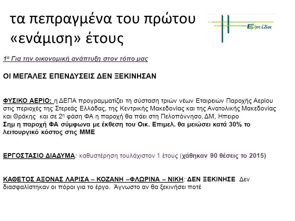 τα πεπραγμένα του πρώτου «ενάμιση» έτους 1 ο Για την οικονομική ανάπτυξη στον τόπο μας ΟΙ ΜΕΓΑΛΕΣ ΕΠΕΝΔΥΣΕΙΣ ΔΕΝ ΞΕΚΙΝΗΣΑΝ ΦΥΣΙΚΟ ΑΕΡΙΟ: η ΔΕΠΑ προγραμματίζει τη σύσταση τριών νέων Εταιρειών Παροχής Αερίου στις περιοχές της Στερεάς Ελλάδας, της Κεντρικής Μακεδονίας και της Ανατολικής Μακεδονίας και Θράκης και σε 2 η φάση ΦΑ η παροχή θα πάει στη Πελοπόννησο, ΔΜ, Ηπειρο Σημ η παροχή ΦΑ σύμφωνα με έκθεση του Οικ.