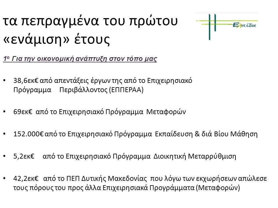 τα πεπραγμένα του πρώτου «ενάμιση» έτους 1 ο Για την οικονομική ανάπτυξη στον τόπο μας 38,6εκ€ από απεντάξεις έργων της από το Επιχειρησιακό Πρόγραμμα Περιβάλλοντος (ΕΠΠΕΡΑΑ) 69εκ€ από το Επιχειρησιακό Πρόγραμμα Μεταφορών 152.000€ από το Επιχειρησιακό Πρόγραμμα Εκπαίδευση & διά Βίου Μάθηση 5,2εκ€ από το Επιχειρησιακό Πρόγραμμα Διοικητική Μεταρρύθμιση 42,2εκ€ από το ΠΕΠ Δυτικής Μακεδονίας που λόγω των εκχωρήσεων απώλεσε τους πόρους του προς άλλα Επιχειρησιακά Προγράμματα (Μεταφορών)