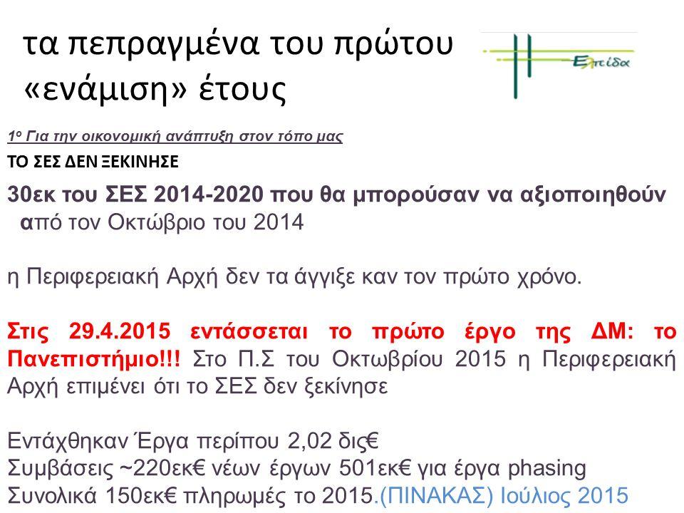 τα πεπραγμένα του πρώτου «ενάμιση» έτους 1 ο Για την οικονομική ανάπτυξη στον τόπο μας ΤΟ ΣΕΣ ΔΕΝ ΞΕΚΙΝΗΣΕ 30εκ του ΣΕΣ 2014-2020 που θα μπορούσαν να αξιοποιηθούν από τον Οκτώβριο του 2014 η Περιφερειακή Αρχή δεν τα άγγιξε καν τον πρώτο χρόνο.