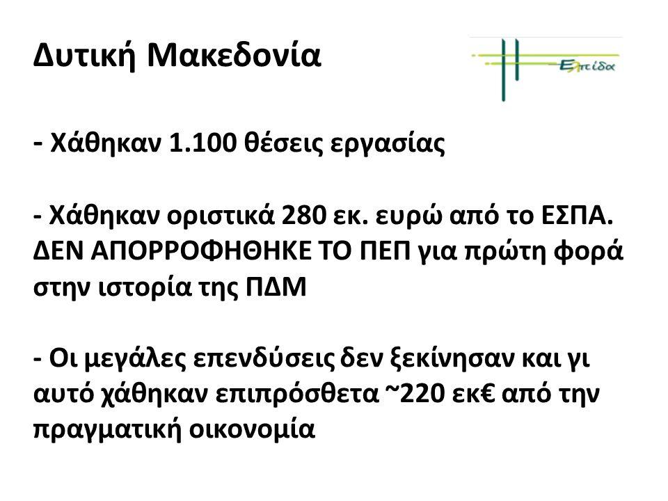 Δυτική Μακεδονία - Χάθηκαν 1.100 θέσεις εργασίας - Χάθηκαν οριστικά 280 εκ. ευρώ από το ΕΣΠΑ. ΔΕΝ ΑΠΟΡΡΟΦΗΘΗΚΕ ΤΟ ΠΕΠ για πρώτη φορά στην ιστορία της