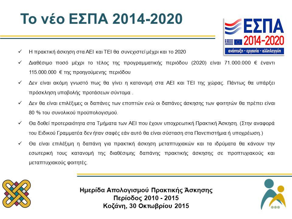 Το νέο ΕΣΠΑ 2014-2020 Ημερίδα Απολογισμού Πρακτικής Άσκησης Περίοδος 2010 - 2015 Κοζάνη, 30 Οκτωβρίου 2015 Η πρακτική άσκηση στα ΑΕΙ και ΤΕΙ θα συνεχιστεί μέχρι και το 2020 Διαθέσιμο ποσό μέχρι το τέλος της προγραμματικής περιόδου (2020) είναι 71.000.000 € έναντι 115.000.000 € της προηγούμενης περιόδου Δεν είναι ακόμη γνωστό πως θα γίνει η κατανομή στα ΑΕΙ και ΤΕΙ της χώρας.
