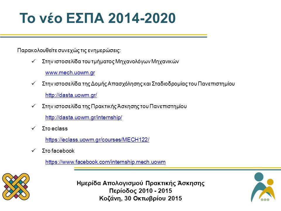 Το νέο ΕΣΠΑ 2014-2020 Ημερίδα Απολογισμού Πρακτικής Άσκησης Περίοδος 2010 - 2015 Κοζάνη, 30 Οκτωβρίου 2015 Παρακολουθείτε συνεχώς τις ενημερώσεις: Στην ιστοσελίδα του τμήματος Μηχανολόγων Μηχανικών www.mech.uowm.gr Στην ιστοσελίδα της Δομής Απασχόλησης και Σταδιοδρομίας του Πανεπιστημίου http://dasta.uowm.gr/ Στην ιστοσελίδα της Πρακτικής Άσκησης του Πανεπιστημίου http://dasta.uowm.gr/internship/ Στο eclass https://eclass.uowm.gr/courses/MECH122/ Στο facebook https://www.facebook.com/internship.mech.uowm