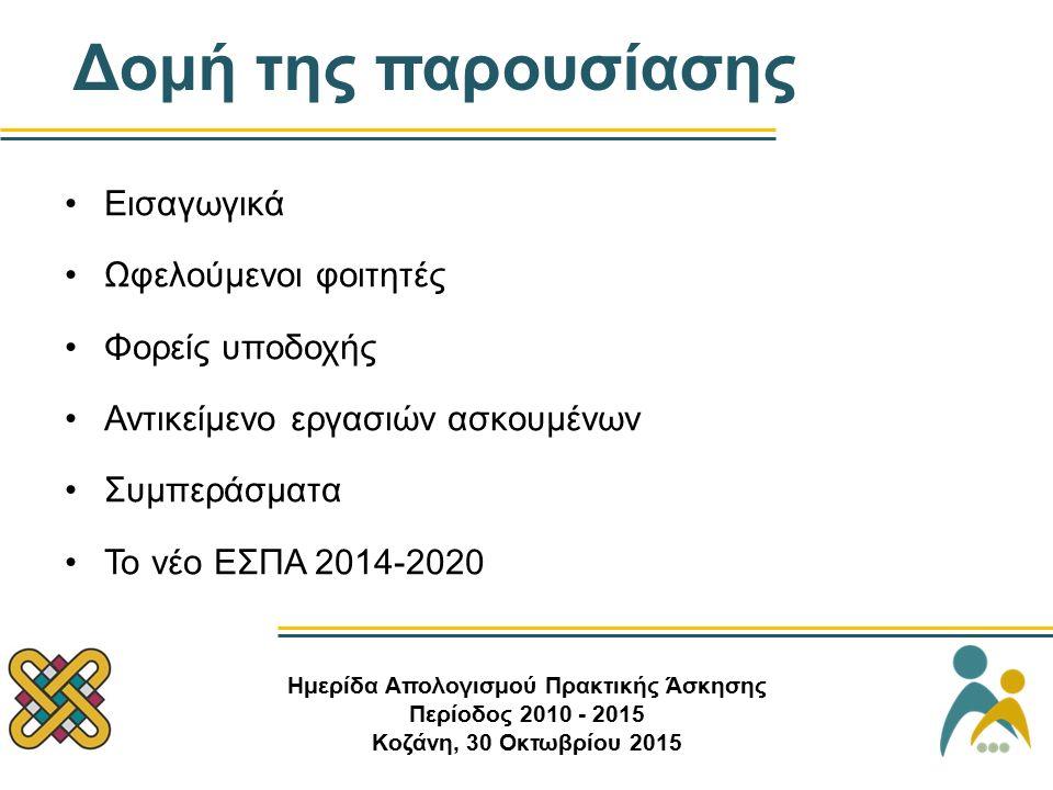 Δομή της παρουσίασης Εισαγωγικά Ωφελούμενοι φοιτητές Φορείς υποδοχής Αντικείμενο εργασιών ασκουμένων Συμπεράσματα Το νέο ΕΣΠΑ 2014-2020 Ημερίδα Απολογισμού Πρακτικής Άσκησης Περίοδος 2010 - 2015 Κοζάνη, 30 Οκτωβρίου 2015