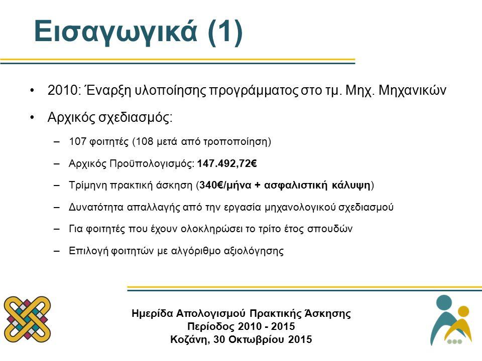 Εισαγωγικά (1) 2010: Έναρξη υλοποίησης προγράμματος στο τμ.