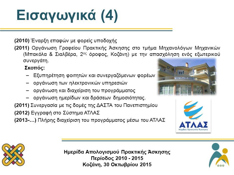 Εισαγωγικά (4) (2010) Έναρξη επαφών με φορείς υποδοχής (2011) Οργάνωση Γραφείου Πρακτικής Άσκησης στο τμήμα Μηχανολόγων Μηχανικών (Μπακόλα & Σιαλβέρα, 2 ος όροφος, Κοζάνη) με την απασχόληση ενός εξωτερικού συνεργάτη.